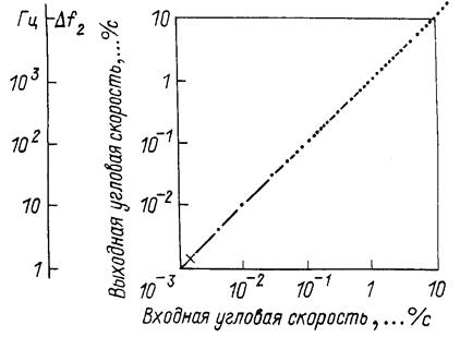 http://www.bestreferat.ru/images/paper/25/93/9409325.jpeg