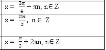 символы геометрии