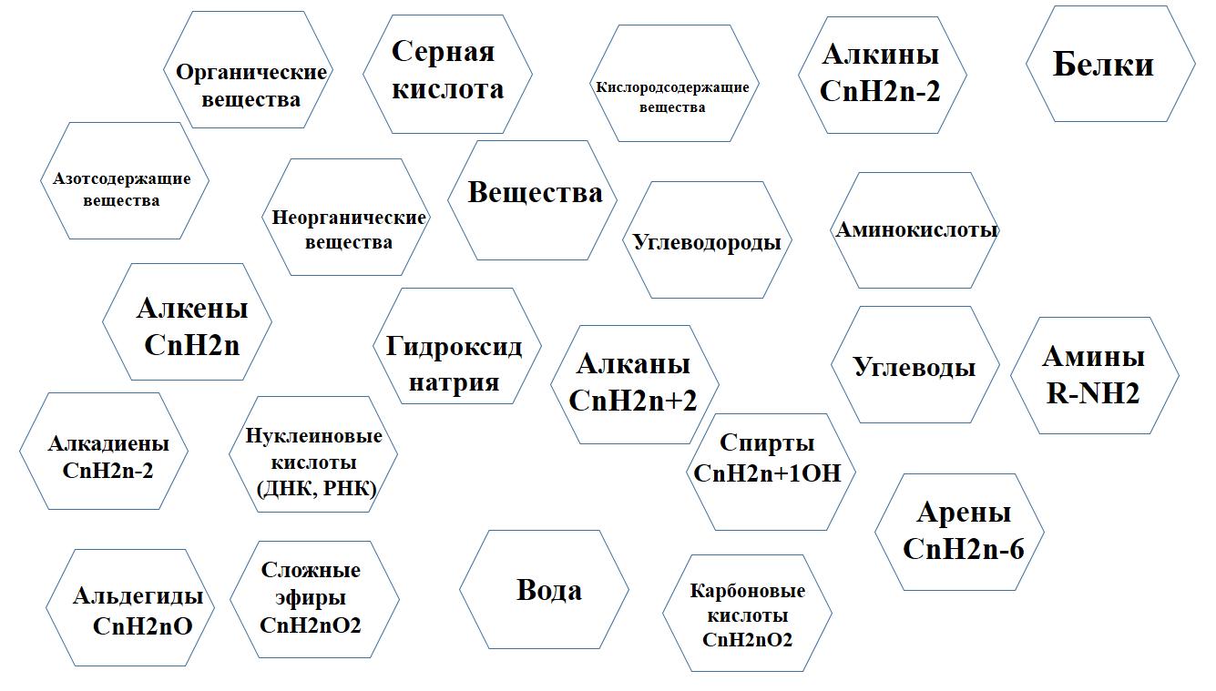 Схема шестиугольников