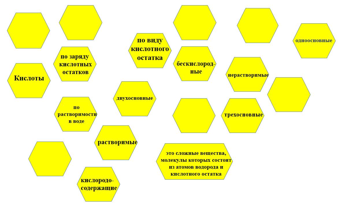 Хаотичный гекс желтого цвета