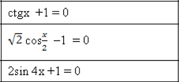 формулы геометрии