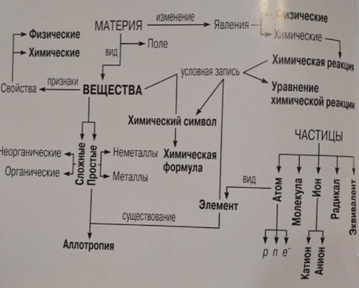 Таблица гексов