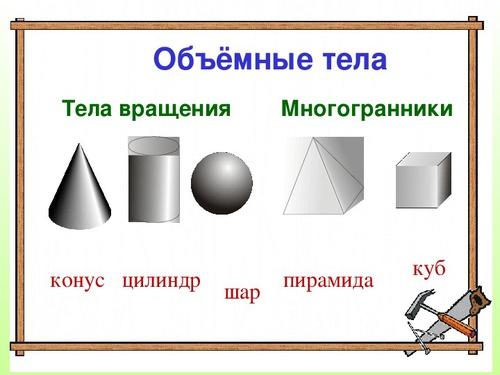 Друзьям хорошего, технология 3 класс презентация плоские и объемные фигуры открытка