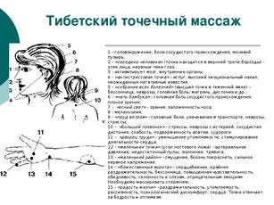 Как делать точечный массаж от мигрени