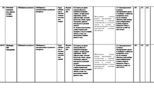 Рабочая программа по германскому языку 4 класс фгос