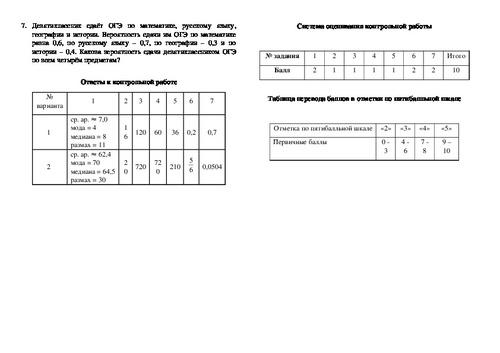 Контрольные работы по статистике ответы на 3269