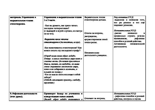 умк 21 век 3 класс литературное чтение технологическая карта урока по теме л пантелеев фенька