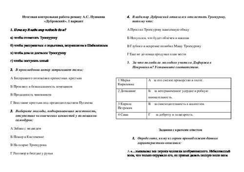 Контрольная работа по роману А С Пушкина Дубровский  first slide
