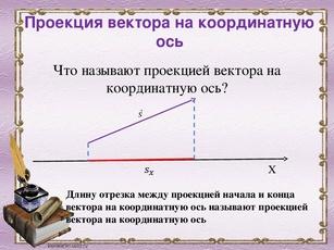 Проекция вектора на выбранную ось