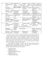 Рефлексивный отчет об использовании модуля «Обучение критическому мышлению» в серии последовательных уроков английского языка в 6 классе