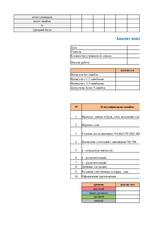 Анализ контрольных работ класс xlsx Анализ административных  Анализ административных контрольных работ по русскому языку 2 класс