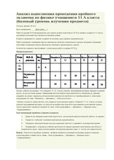 Анализ по физике контрольной работы 7538