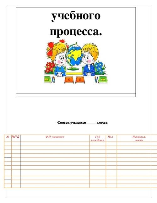 Шаблоны для папки классного руководителя начальных классов