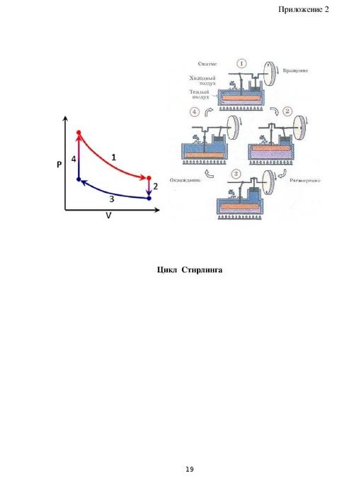 Работа двигателя модель максим фесенко