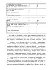 Рефлексивный отчет сертифицированного учителя третьего уровня Мамлютской школы-гимназии № 1 Закировой Г. Т. | Международный образовательный портал «poiskobuvi.ru»