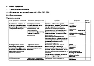 КОС по профессиональному модулю ПМ rtf Контрольно оценочные  Контрольно оценочные средства по профессиональному модулю ПМ 03 Выполнение работ по одной или