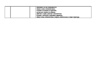 адаптированная рабочая программа rainbow english