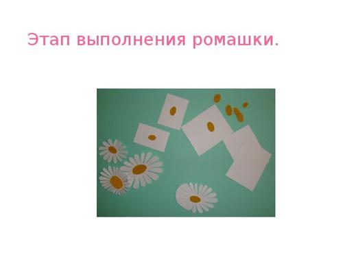 Презентация по изо 3 класс открытка для мамы, днем рождения