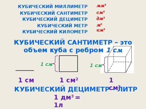 Таблица соответствия размеров одежды интернетмагазин