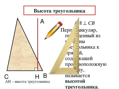 Форекс три модели треугольника