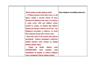 Новгород мультимедийная презентацию о семье и семейных ценностях тему быть злым
