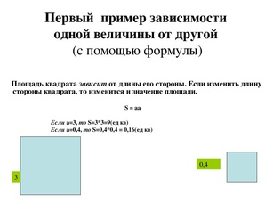 зависимости и формулы 7 класс алгебра презентация