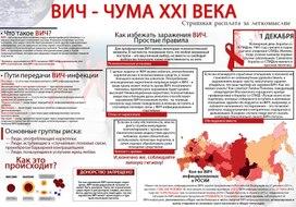 """Плакат """"ВИЧ - чума XXI века"""""""