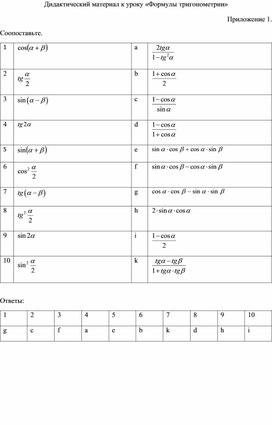 №9 урок Формулы тригонометрии Дидактический материал