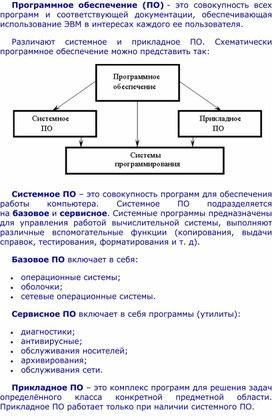 1_Классификация программного обеспечения_Дидакт1