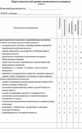 Психолого-педагогические карты изучения личности учащегося