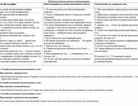 Шаблоны монологического высказывания (устное собеседование 9 класс)