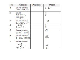 9_Преобразование тригонометрических выражений_2_Вариант 1