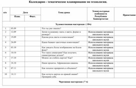 "КТП технология 2 класс УМК "" Школа России"""