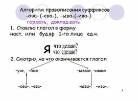 Алгоритм правописания суффиксов ова-ева, ыва-ива в глаголах, 6 класс