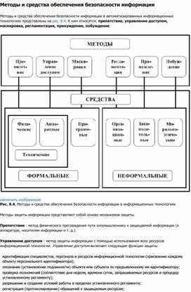 Методы и средства обеспечения безопасности информации.docx