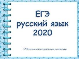 Алгоритм выполнения заданий ЕГЭ по русскому языку