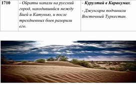 Таблица по истории России, Казахстана и Средней Азии. 4 часть