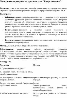 """Методическая разработка урока по теме """"Гидролиз солей"""""""