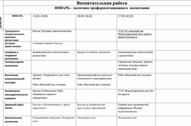 Воспитательный план 11 класс (2 семестр)