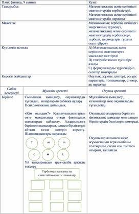 Математикалық және серіппелі маятниктер. Математикалық және серіппелі маятниктердің периоды