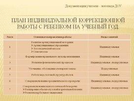 План индивидуальной коррекционной работы с ребенком на учебный год