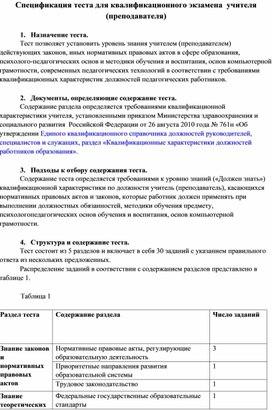 Вопросы для квалификационного испытания учителя русского языка и литературы