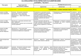 Календарно-тематическое планирование по алгебре 7класс. УМК Мерзляк