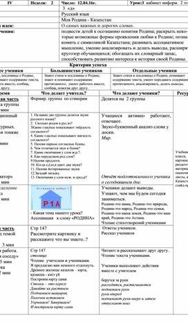 """Презентация по русскому языку """"Моя Родина-Казахстан"""" (3 класс с узбекским языком обучения), и КСП"""