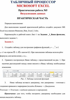 """Практическая работа №5 по дисциплине """"Информатика"""" на тему """"MS Excel: визуализация данных"""""""