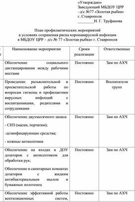План профилактических мероприятиях в условиях повышенной готовности и сохранения опасности распространения коронавирусной инфекции