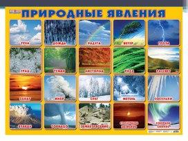 """Презентация к уроку окружающего мира  во 2 классе на тему: """"Явления природы"""""""