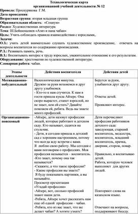 ОУД по художественной литературе Тема: Ш.Бейшеналиев «Азиз и папа чабан»