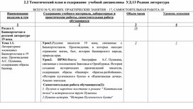 Тематический план и содержание  учебной дисциплины УД.13 Родная литература