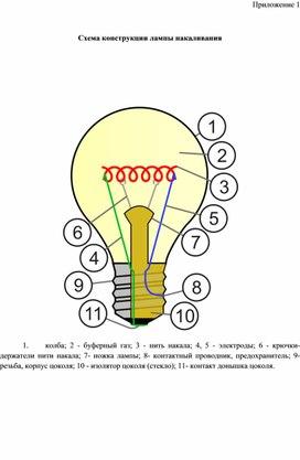 Приложение к научно-исследовательской работе по теме «Луч света XXI века»